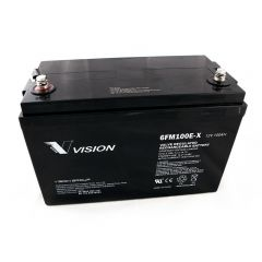 Goal Zero 91009 Yeti 1250 Lead Acid Replacement Battery
