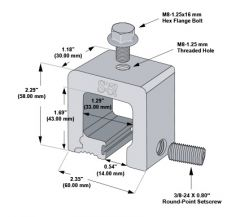 S-5! S-5-Q Mini Clamp