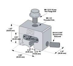 S-5! S-5-T Mini Clamp
